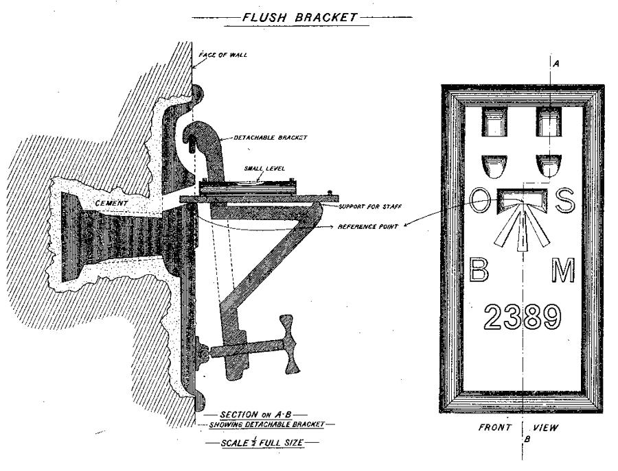 2GL_FlushBracket-detachable-bracket